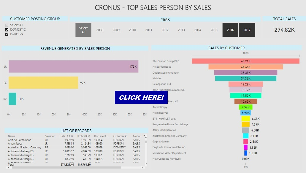 Power BI – MNG – ERP & CRM Solutions Provider in Singapore, Malaysia